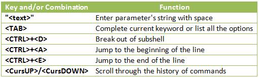CLI keys