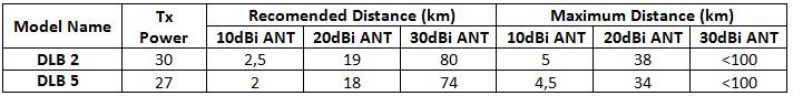 LIGO-DLB-antennathroughput3