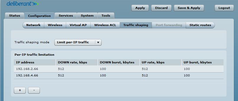 Limit per IP1