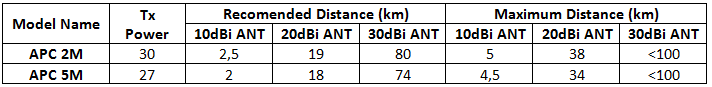 antennathroughput3