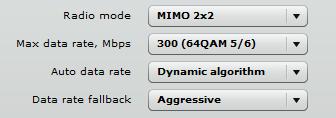 dynamicaggresive